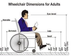 Wheelchair dimensions for adults for ADA requirements